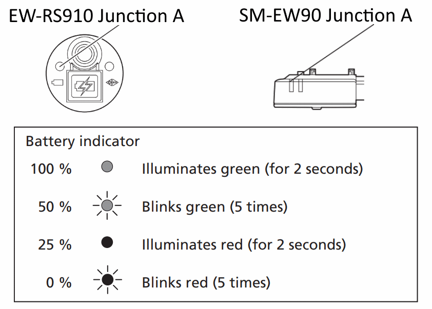 Junction A battery indicator lights