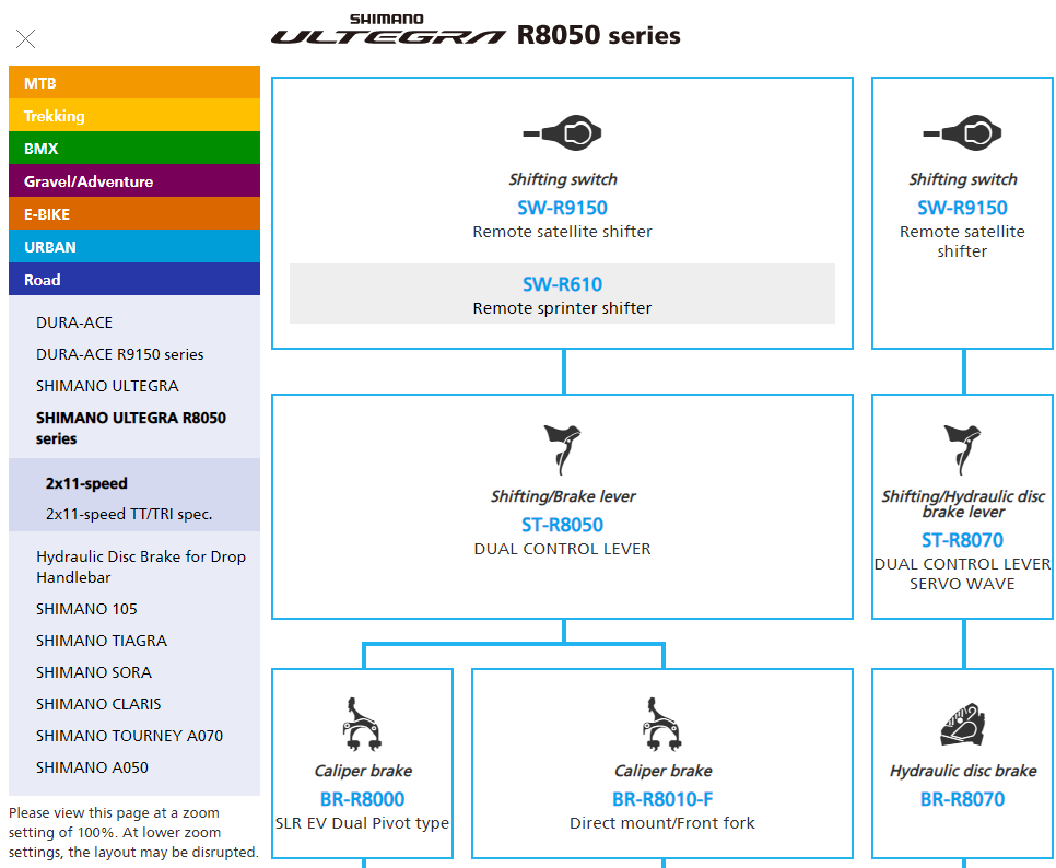R8050 Line-Up chart